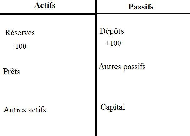 Banque2