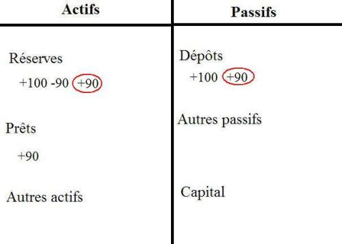 Banque4