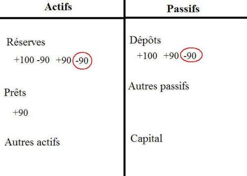 Banque5