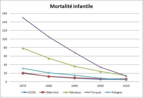 infant-mortality3