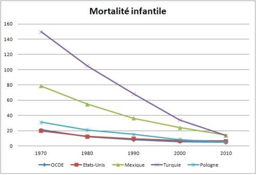 infant-mortality3