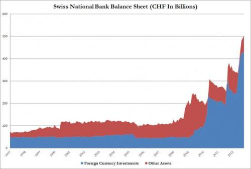 Swiss_Balance%20Sheet_0