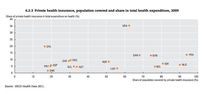 Assurance_santé11