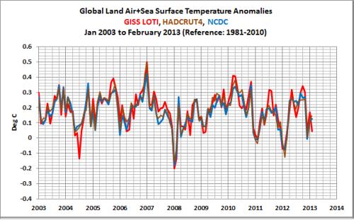Climate_models2