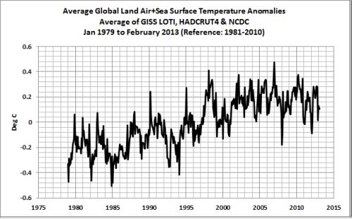 Climate_models3