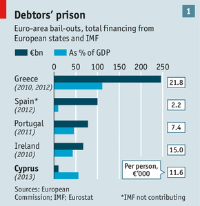Econ_Cyprus_bailout