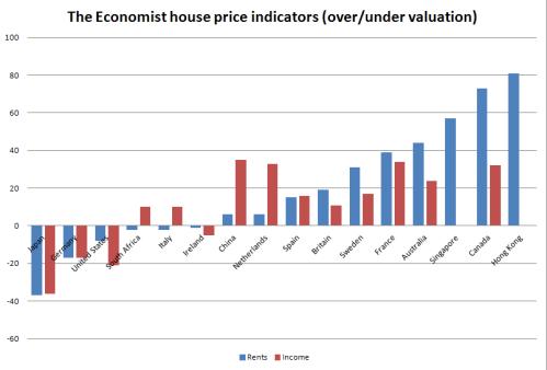 Econ_houseprices