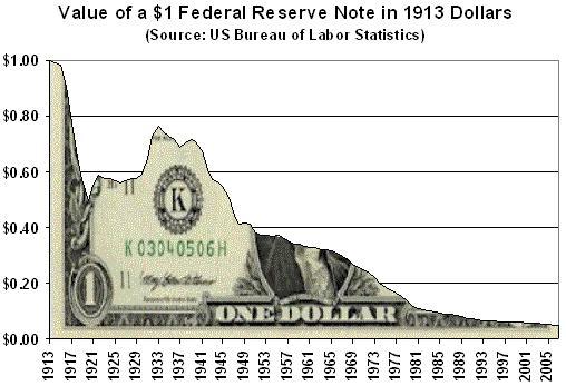 Comment les banques créent de la monnaie. (1/6)