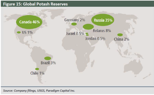 Potash map