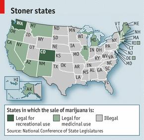 Econ_stoner_states