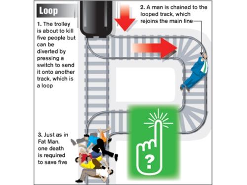 Trolley_loop