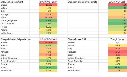 Austerity11