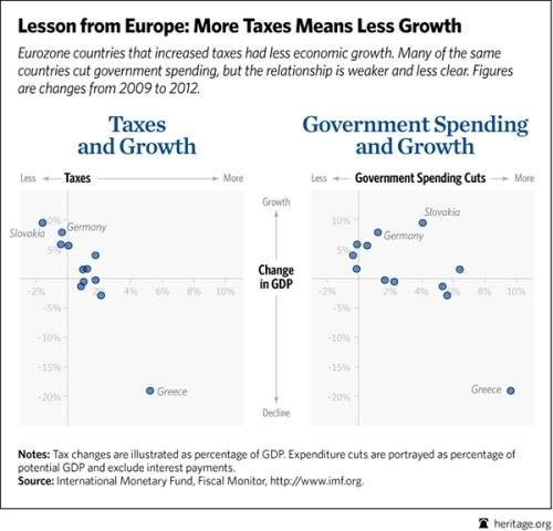 BL-austerity-contra-krugman-klein1