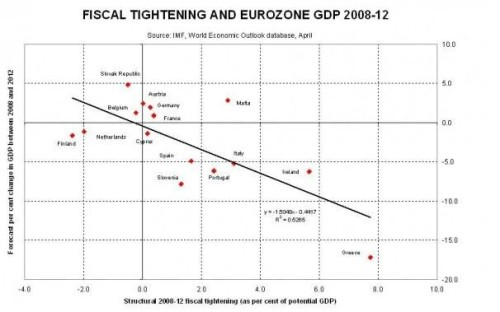eurozone-structural1-590x379