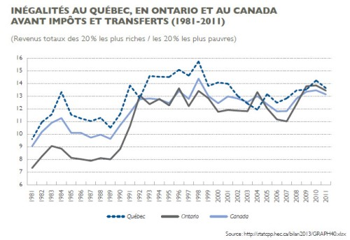 HEC_province_inequalityc