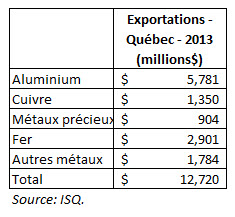 Dutch_export_Quebec