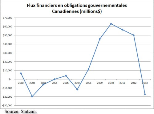 Dutch_flux financiers