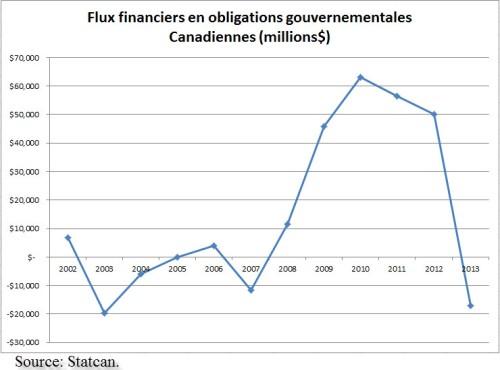 Dutch_flux financiers