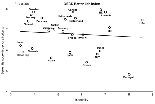 Spirit_better life index