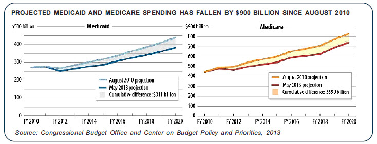 NBF_US health spending 1