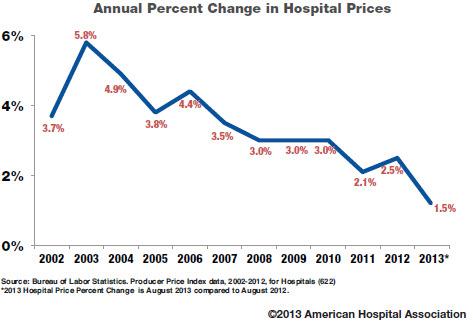 NBF_US health spending 11