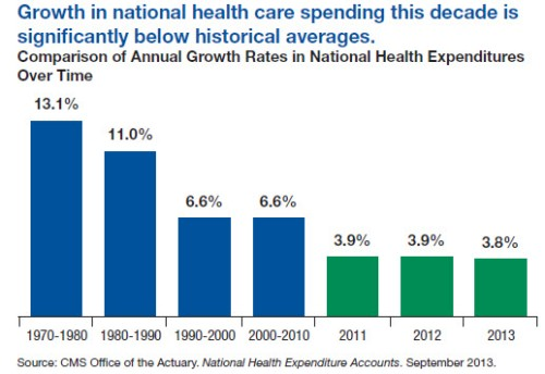 NBF_US health spending 12