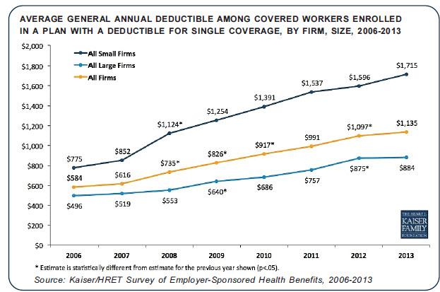 NBF_US health spending 2