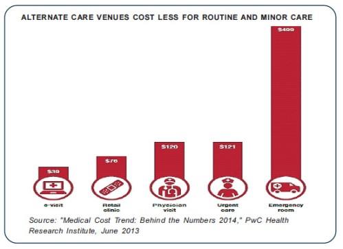 NBF_US health spending 3