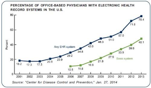 NBF_US health spending 5