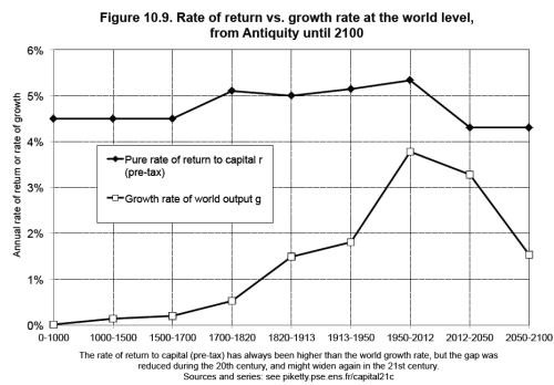 Piketty3