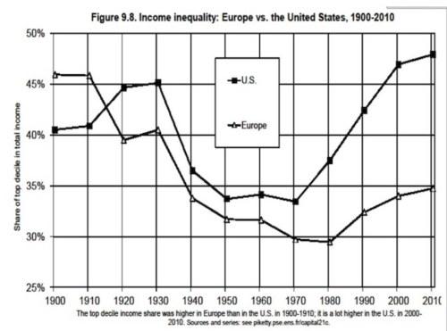 Piketty7