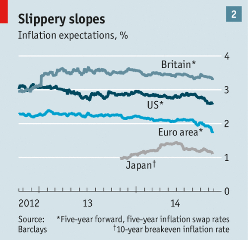 econ_deflation3