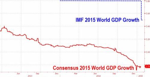 20150119_IMF