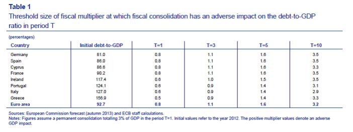 ECB_austerity 2