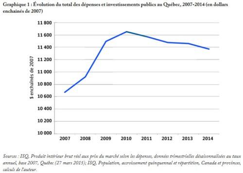 IRIS_austérité1