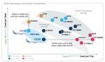 CSeries-Economics-Chart-580×341