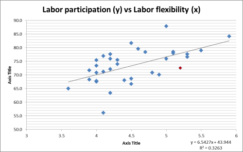 EOP_labor part vs flex