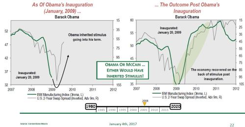 csm_obama-vs-ism
